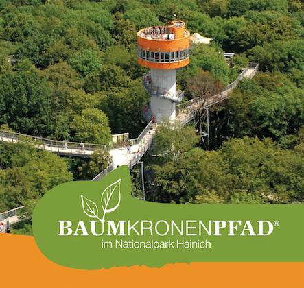 BAUMKRONENPFAD® Geldwert-Gutschein